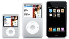 Time Management Ipod
